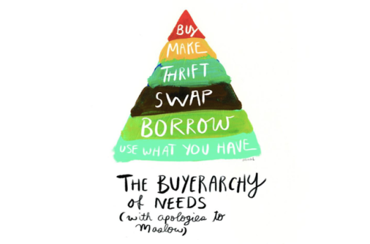 the_buyerarchy_of_needs.png.662x0_q70_crop-scale